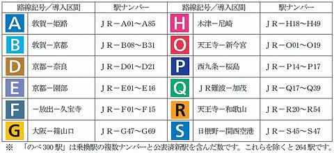 路線 線 図 神戸 jr