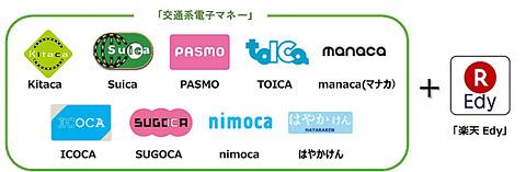 セブン銀行ATMが交通系ICカードや楽天Edyのチャージに対応。10月15日 ...