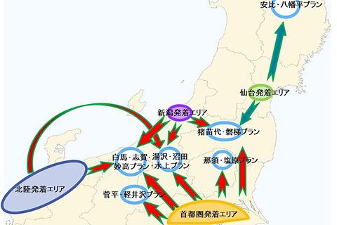 道路 公団 東日本
