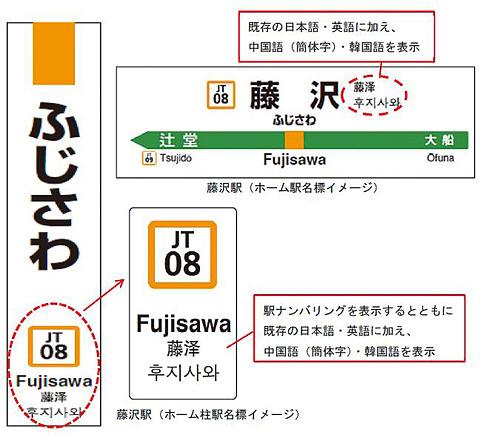 茅ヶ崎駅は「JT10」、熱海駅は「JT21」。JR東日本、「駅ナンバリング ...