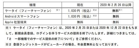 2079d1fa38 JR東日本、モバイルSuicaを年会費無料に。フィーチャーフォンやAndroid ...