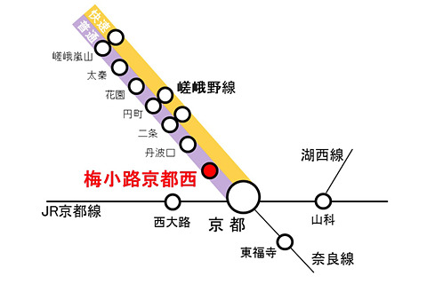 駅 西 梅小路 京都