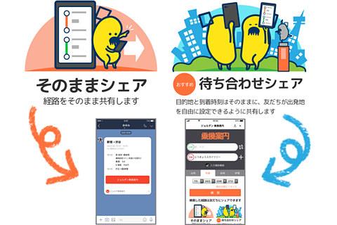 ジョルダン、LINEアプリ上で乗換案内サービスの提供を開始