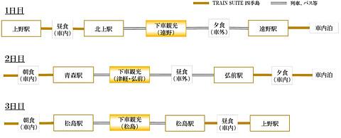 JR東日本、「TRAIN SUITE 四季島」新コース発表。土曜発の関東1泊2日 ...