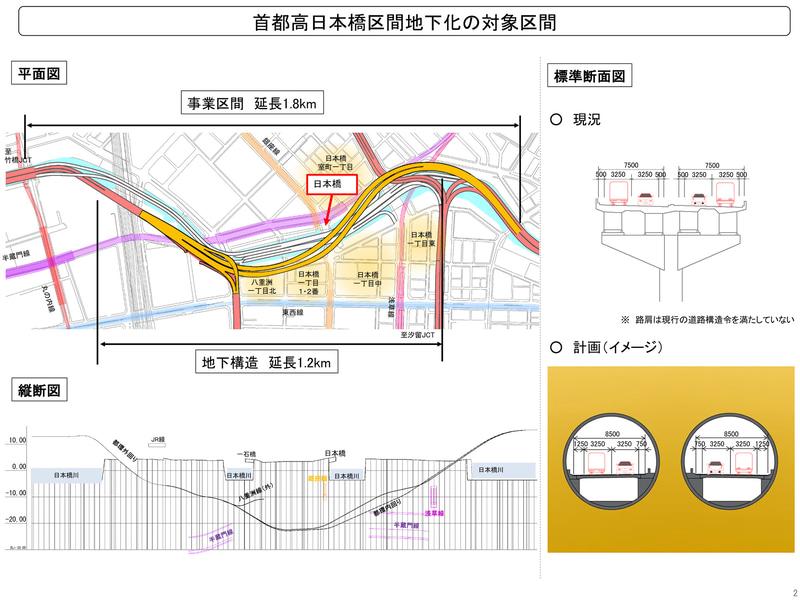 首都高 日本橋地下化に伴う大型車対応は八重洲線経由の地下ルートを整備へ。検討会が中間とりまとめ(2/10)