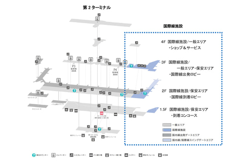 第 2 空港 ターミナル 羽田
