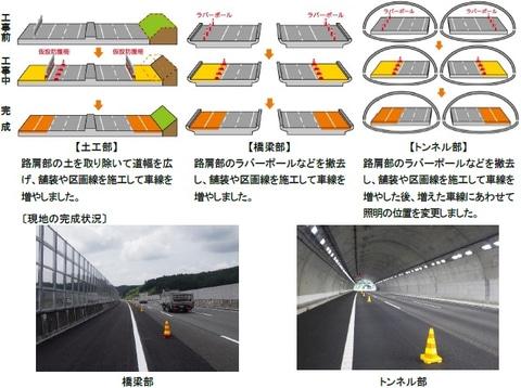 NEXCO中日本、新東名の6車線化事業「御殿場JCT~長泉沼津IC」など10月 ...