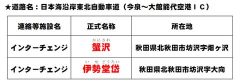 秋田県、日本海沿岸東北道 鷹巣西道路のIC名決定。大館能代空港の西側 ...
