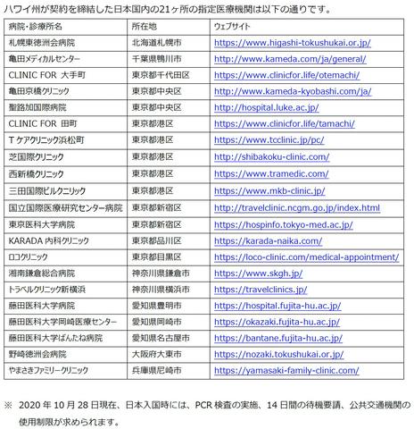 https://travel.watch.impress.co.jp/img/trw/docs/1285/728/10_l.jpg