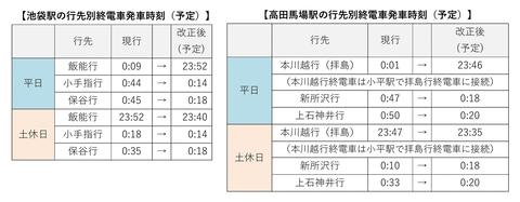 鉄道 改正 西武 ダイヤ