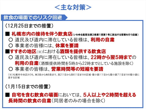 北海道 集中 対策 期間