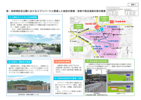 県 愛知 ジブリ パーク ジブリパーク整備の概要について