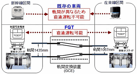 西日本 中期 経営 計画 jr
