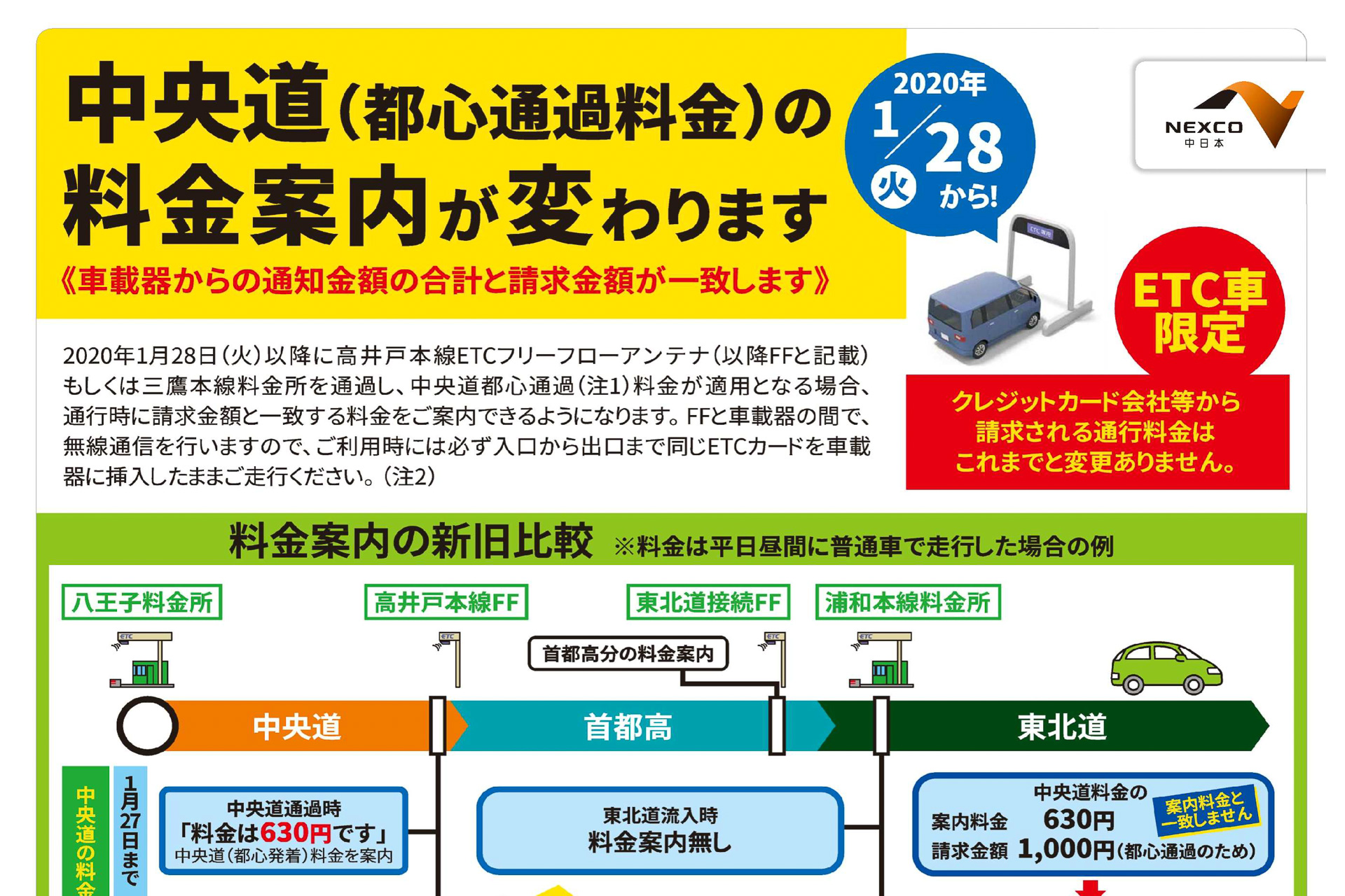 料金 ネクスコ 中 日本